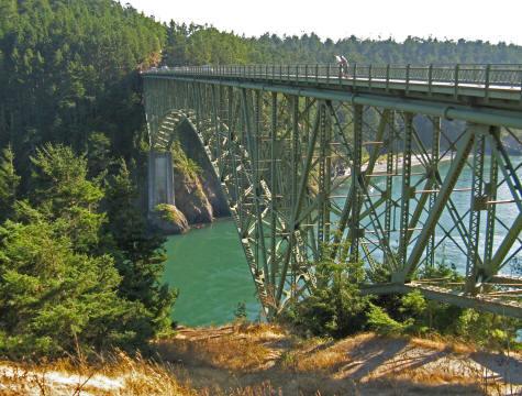 Washington State Islands - Transportation Services